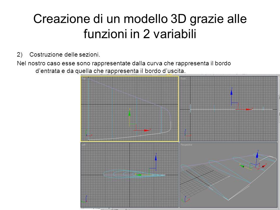 Creazione di un modello 3D grazie alle funzioni in 2 variabili 2) Costruzione delle sezioni. Nel nostro caso esse sono rappresentate dalla curva che r