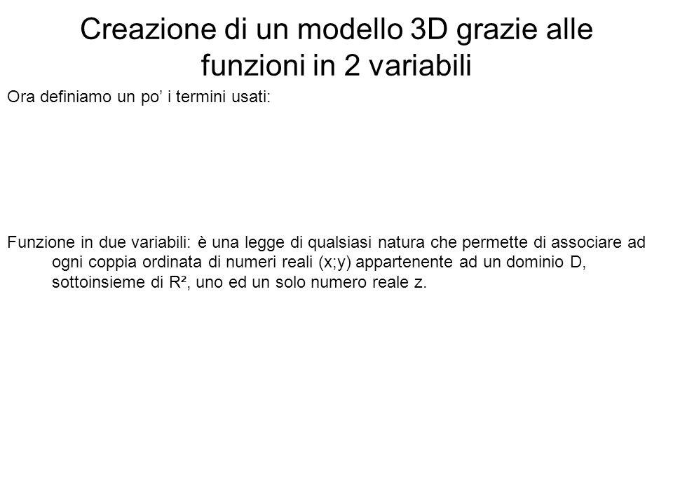 Creazione di un modello 3D grazie alle funzioni in 2 variabili Ora definiamo un po i termini usati: Funzione in due variabili: è una legge di qualsias