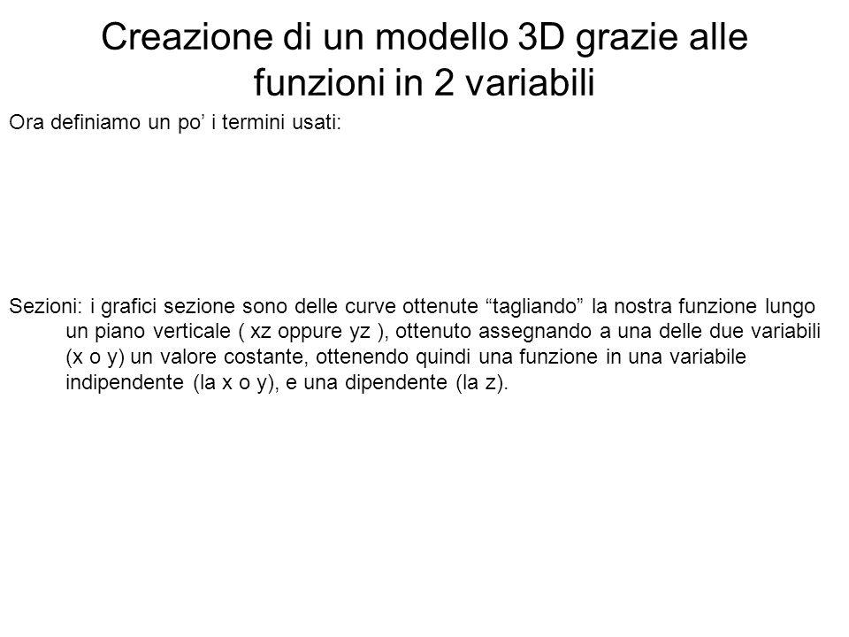 Creazione di un modello 3D grazie alle funzioni in 2 variabili Ora definiamo un po i termini usati: Sezioni: i grafici sezione sono delle curve ottenu