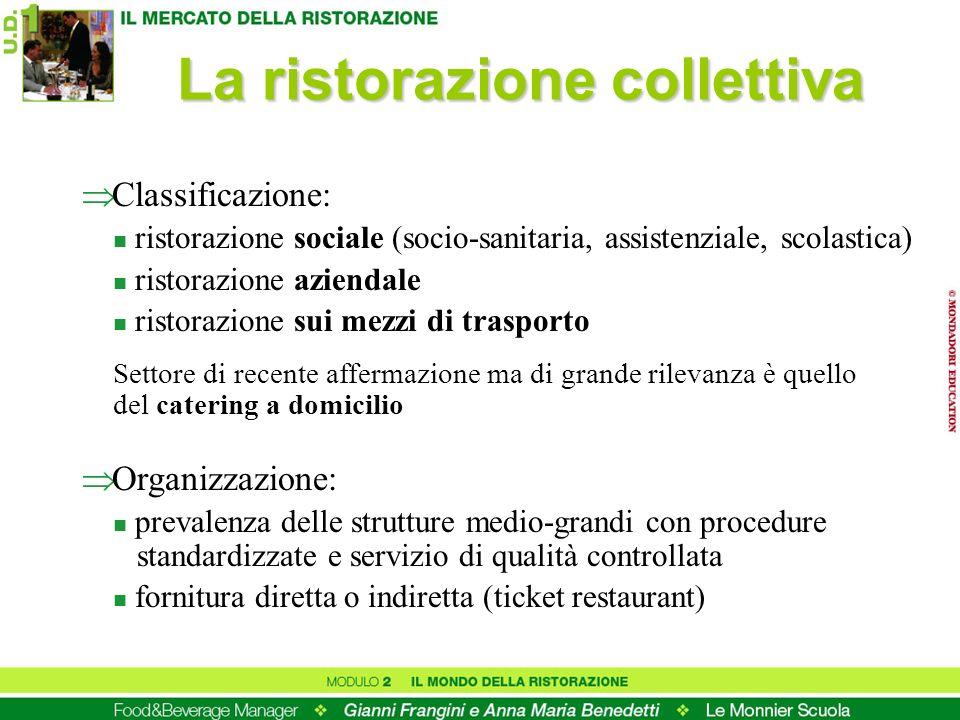 La ristorazione collettiva Classificazione: n ristorazione sociale (socio-sanitaria, assistenziale, scolastica) n ristorazione aziendale n ristorazion