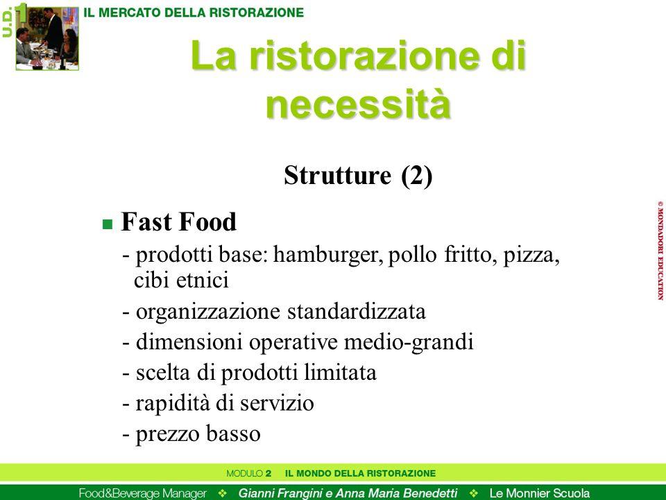 Strutture (2) n Fast Food - prodotti base: hamburger, pollo fritto, pizza, cibi etnici - organizzazione standardizzata - dimensioni operative medio-gr