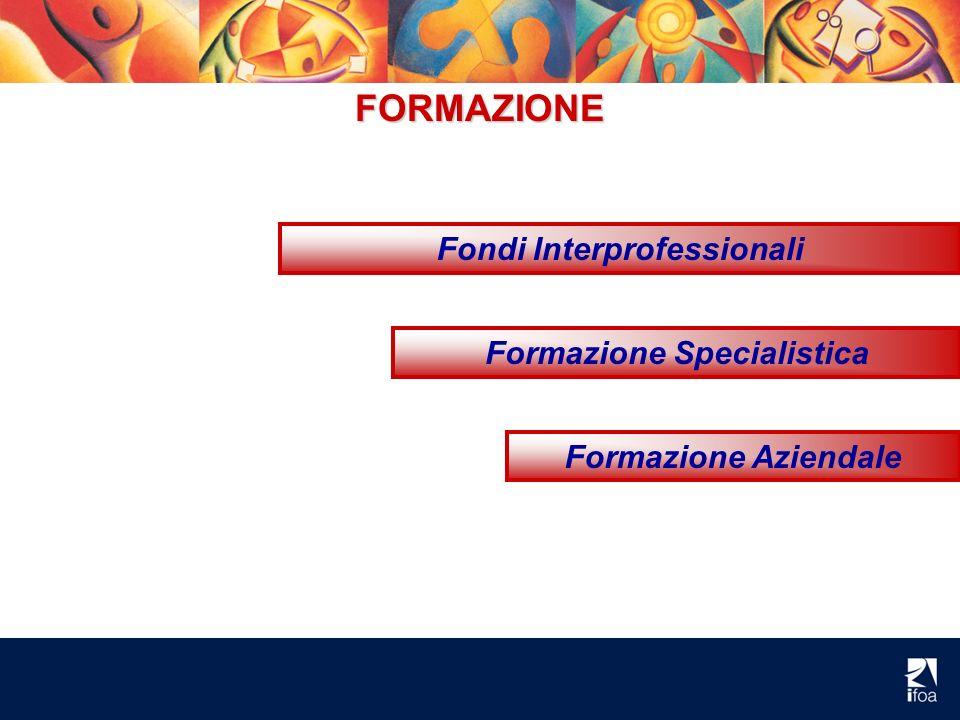 FORMAZIONE Fondi Interprofessionali Formazione Specialistica Formazione Aziendale