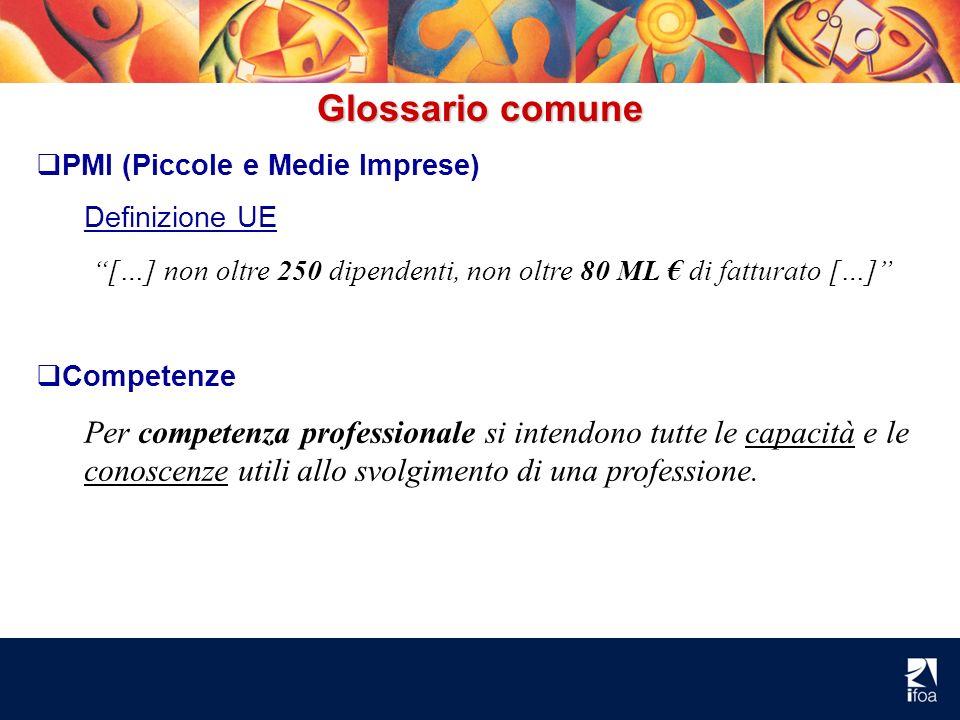 Glossario comune PMI (Piccole e Medie Imprese) Definizione UE […] non oltre 250 dipendenti, non oltre 80 ML di fatturato […] Competenze Per competenza