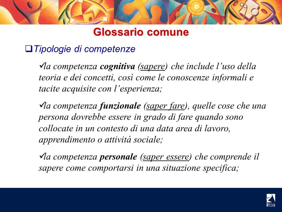 Glossario comune Tipologie di competenze la competenza cognitiva (sapere) che include luso della teoria e dei concetti, così come le conoscenze inform