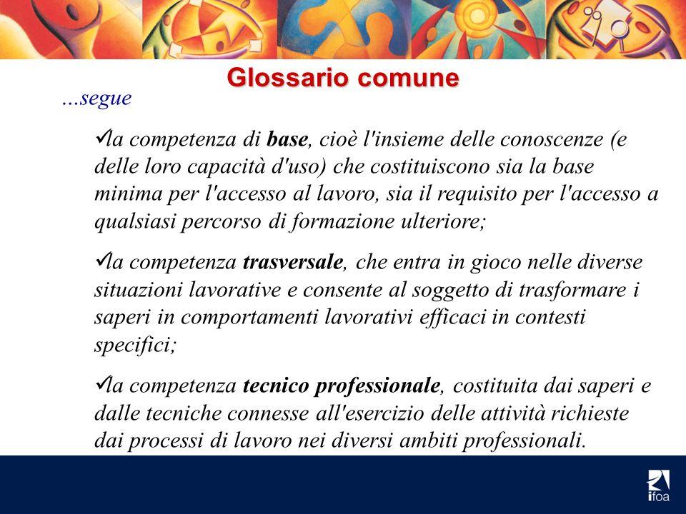 Glossario comune …segue la competenza di base, cioè l'insieme delle conoscenze (e delle loro capacità d'uso) che costituiscono sia la base minima per