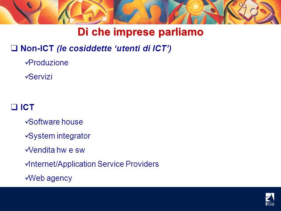 Di che imprese parliamo Non-ICT (le cosiddette utenti di ICT) Produzione Servizi ICT Software house System integrator Vendita hw e sw Internet/Applica