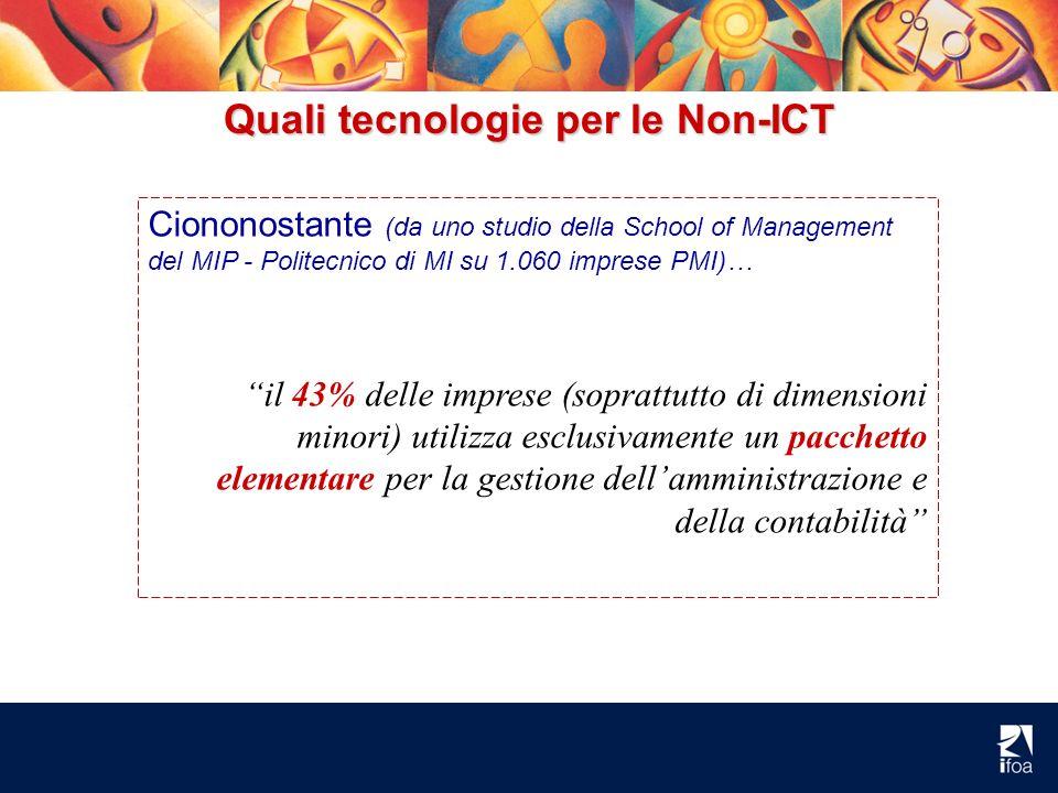 Quali tecnologie per le Non-ICT Ciononostante (da uno studio della School of Management del MIP - Politecnico di MI su 1.060 imprese PMI)… il 43% dell