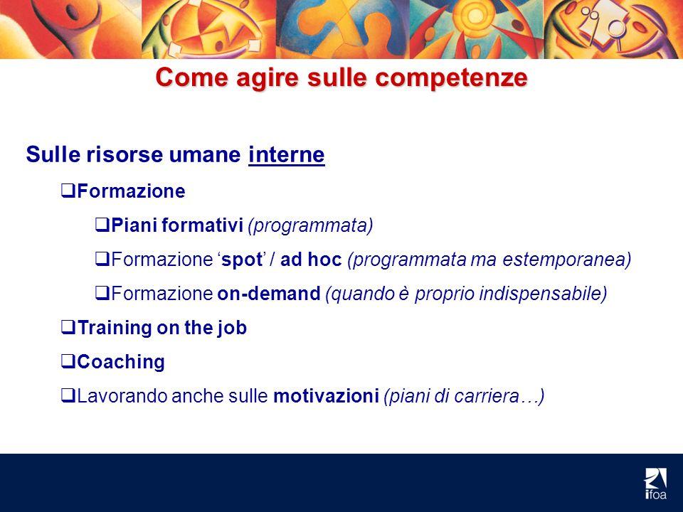 Come agire sulle competenze Sulle risorse umane interne Formazione Piani formativi (programmata) Formazione spot / ad hoc (programmata ma estemporanea