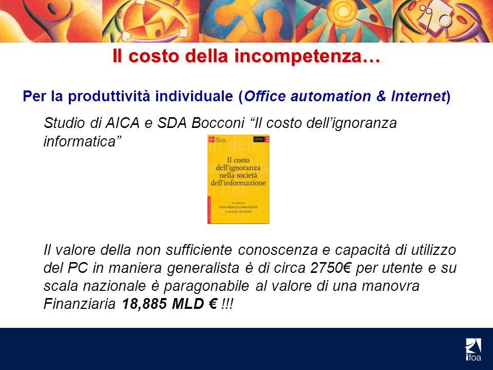 Il costo della incompetenza… Per la produttività individuale (Office automation & Internet) Studio di AICA e SDA Bocconi Il costo dellignoranza inform