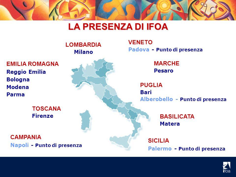LA PRESENZA DI IFOA EMILIA ROMAGNA Reggio Emilia Bologna Modena Parma CAMPANIA Napoli - Punto di presenza LOMBARDIA Milano TOSCANA Firenze MARCHE Pesa