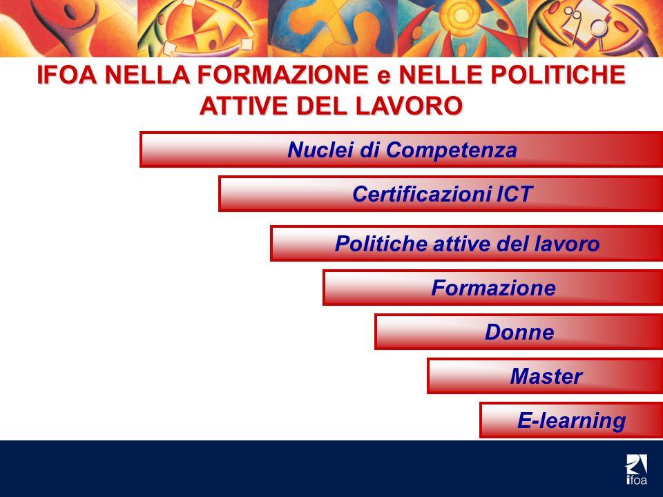 IFOA NELLA FORMAZIONE e NELLE POLITICHE ATTIVE DEL LAVORO Nuclei di Competenza Certificazioni ICT Formazione Donne E-learning Master Politiche attive