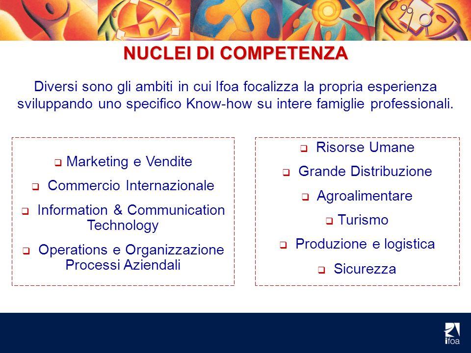 NUCLEI DI COMPETENZA Marketing e Vendite Commercio Internazionale Information & Communication Technology Operations e Organizzazione Processi Aziendal