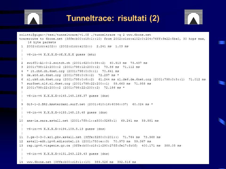 colitti@giga:~/tesi/tunneltrace/v1.0$./tunneltrace -q 2 www.6bone.net traceroute to 6bone.net (3ffe:b00:c18:1::10) from 2002:c1cc:a102:0:204:76ff:fe22:5ba0, 30 hops max, 16 byte packets 1 2002:c1cc:a102:: (2002:c1cc:a102::) 2.241 ms 1.03 ms | | v6-in-v4 X.X.X.X->X.X.X.X guess (mtu) | 2 swi6T1-A1-0-2.switch.ch (2001:620:0:39::2) 60.913 ms 73.437 ms 3 2001:798:12:200::2 (2001:798:12:200::2) 73.86 ms 71.112 ms 4 * it.ch6.ch.6net.org (2001:798:0:3::1) 70.641 ms 5 de.at6.at.6net.org (2001:798:0:9::2) 72.297 ms * 6 nl.uk6.uk.6net.org (2001:798:0:6::2) 61.244 ms nl.de6.de.6net.org (2001:798:0:5::1) 71.012 ms 7 surfnet.nl6.nl.6net.org (2001:798:22:200::1) 59.663 ms 71.958 ms 8 2001:798:22:200::2 (2001:798:22:200::2) 72.186 ms * | | v6-in-v4 X.X.X.X->145.145.166.37 guess (dns) | 9 Gi5-1-2.BR2.Amsterdam1.surf.net (2001:610:16:6036::37) 60.024 ms * | | v6-in-v4 X.X.X.X->193.148.15.48 guess (dns) | 10 ams-ix.sara.xs4all.net (2001:7f8:1::a500:3265:1) 69.241 ms 59.881 ms | | v6-in-v4 X.X.X.X->194.109.5.13 guess (dns) | 11 0.ge-0-3-0.xr1.pbw.xs4all.net (3ffe:8280:0:201::) 71.764 ms 73.968 ms 12 xs4all-edt.ipv6.edisontel.it (2001:750:e::3) 70.973 ms 59.367 ms 13 rap.ipv6.viagenie.qc.ca (3ffe:b00:c18:1:290:27ff:fe17:fc0f) 400.171 ms 388.05 ms | | v6-in-v4 X.X.X.X->131.243.129.43 guess (dns) | 14 www.6bone.net (3ffe:b00:c18:1::10) 389.526 ms 392.516 ms Tunneltrace: risultati (2)