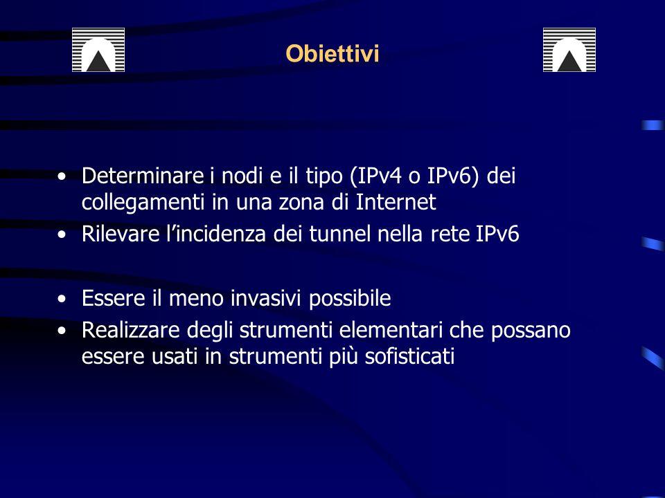 Determinare i nodi e il tipo (IPv4 o IPv6) dei collegamenti in una zona di Internet Rilevare lincidenza dei tunnel nella rete IPv6 Essere il meno invasivi possibile Realizzare degli strumenti elementari che possano essere usati in strumenti più sofisticati Obiettivi
