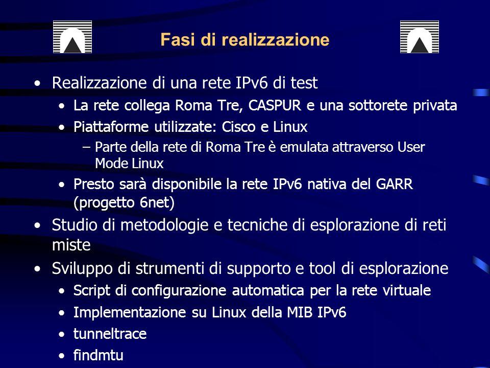 Realizzazione di una rete IPv6 di test La rete collega Roma Tre, CASPUR e una sottorete privata Piattaforme utilizzate: Cisco e Linux –Parte della rete di Roma Tre è emulata attraverso User Mode Linux Presto sarà disponibile la rete IPv6 nativa del GARR (progetto 6net) Studio di metodologie e tecniche di esplorazione di reti miste Sviluppo di strumenti di supporto e tool di esplorazione Script di configurazione automatica per la rete virtuale Implementazione su Linux della MIB IPv6 tunneltrace findmtu Fasi di realizzazione