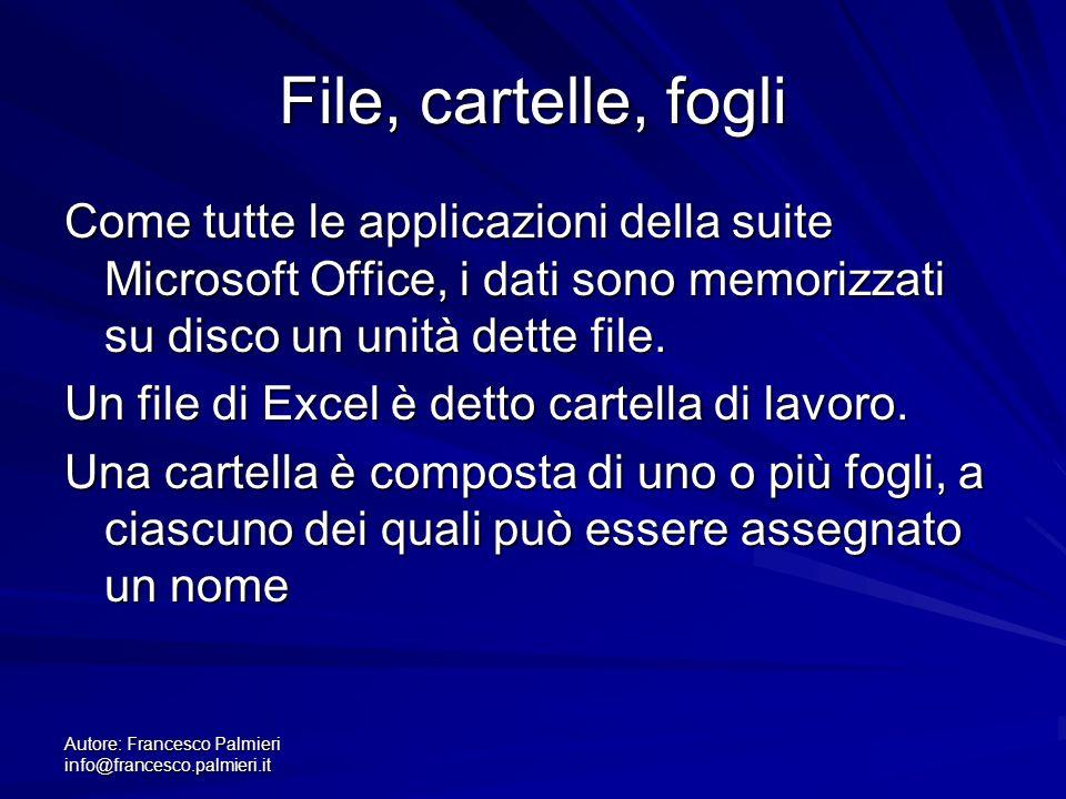 Autore: Francesco Palmieri info@francesco.palmieri.it Come avviare Excel Per usare Excel si può, a scelta: –Cliccare sullicona del programma come da figura e poi richiamare la cartella –Riprendere una cartella di Excel e fare doppio clic su essa