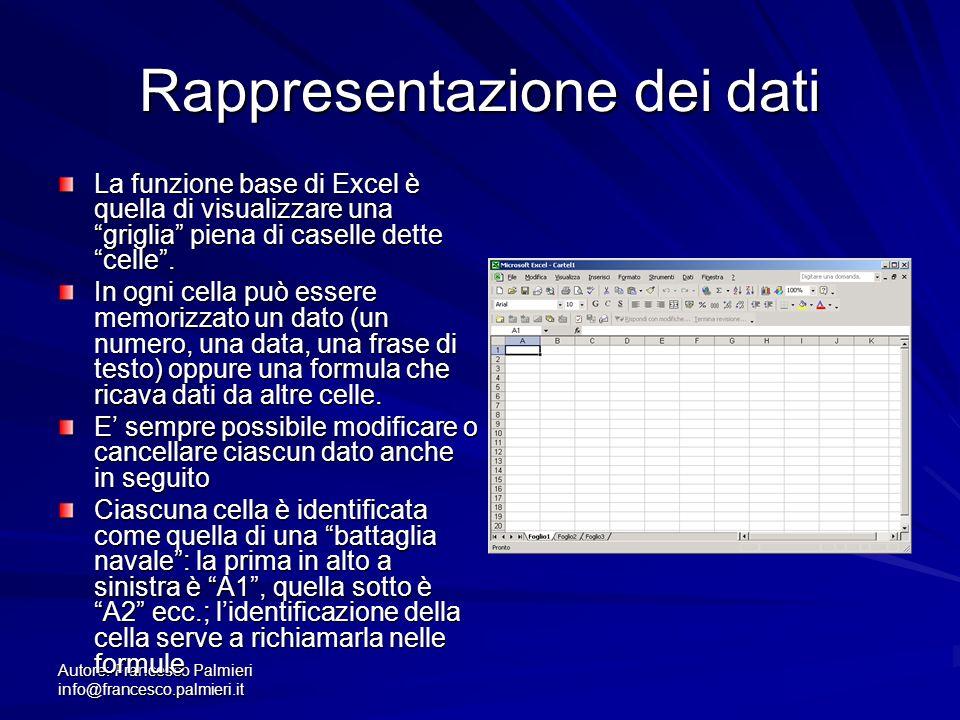 Autore: Francesco Palmieri info@francesco.palmieri.it Rappresentazione dei dati La funzione base di Excel è quella di visualizzare una griglia piena d