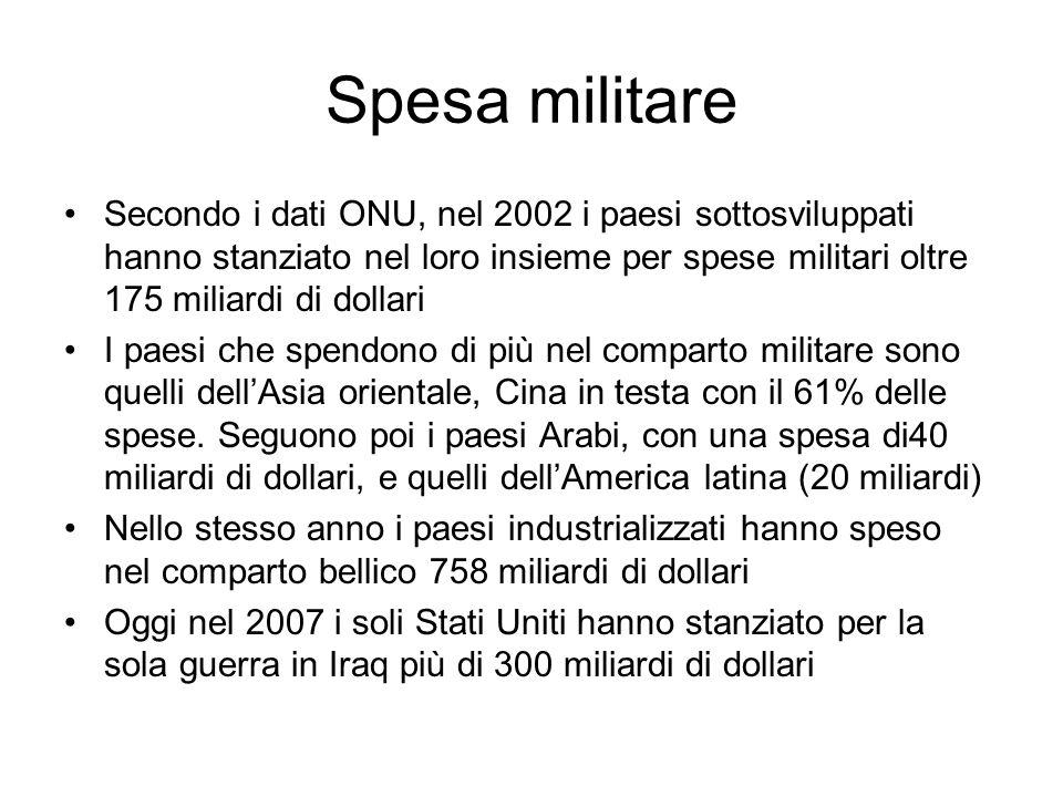 Spesa militare Secondo i dati ONU, nel 2002 i paesi sottosviluppati hanno stanziato nel loro insieme per spese militari oltre 175 miliardi di dollari