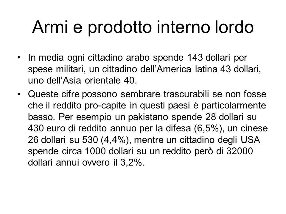 Armi e prodotto interno lordo In media ogni cittadino arabo spende 143 dollari per spese militari, un cittadino dellAmerica latina 43 dollari, uno del