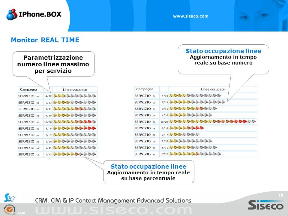 2008 18 Monitor REAL TIME Parametrizzazione numero linee massimo per servizio Stato occupazione linee Aggiornamento in tempo reale su base numero Stat