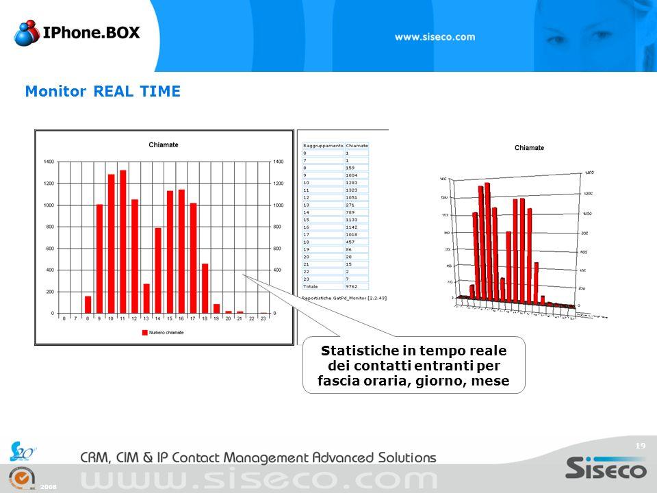 2008 19 Statistiche in tempo reale dei contatti entranti per fascia oraria, giorno, mese Monitor REAL TIME