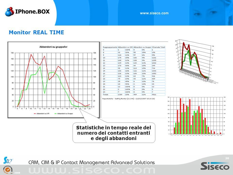 2008 20 Statistiche in tempo reale del numero dei contatti entranti e degli abbandoni Monitor REAL TIME