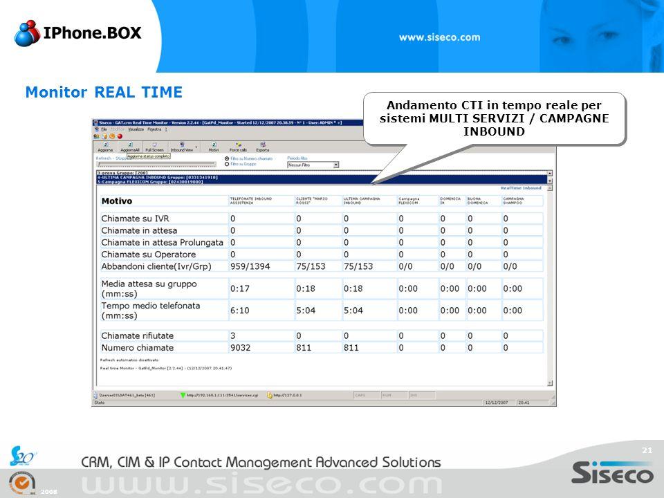 2008 21 Andamento CTI in tempo reale per sistemi MULTI SERVIZI / CAMPAGNE INBOUND Monitor REAL TIME