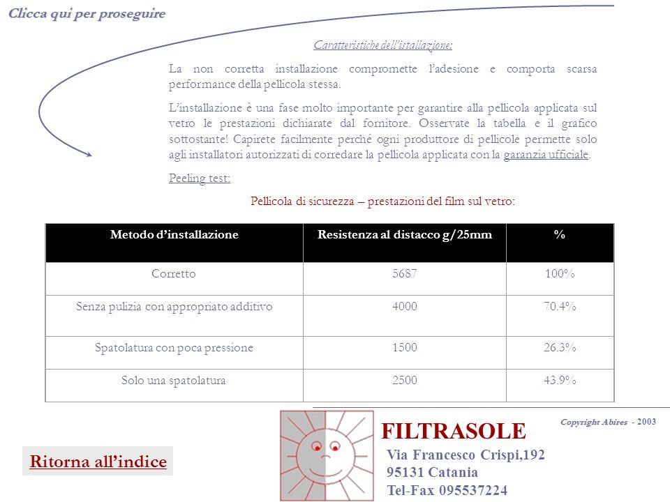 Caratteristiche dellistallazione: La non corretta installazione compromette ladesione e comporta scarsa performance della pellicola stessa. Linstallaz