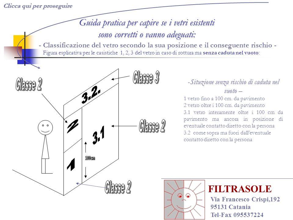 Guida pratica per capire se i vetri esistenti sono corretti o vanno adeguati: - Classificazione del vetro secondo la sua posizione e il conseguente ri