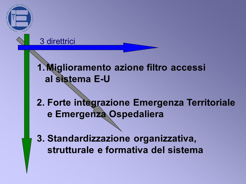 3 direttrici 1.Miglioramento azione filtro accessi al sistema E-U 2.