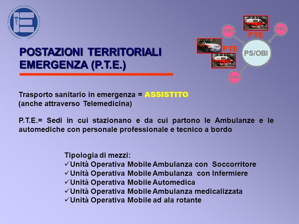 POSTAZIONI TERRITORIALI EMERGENZA (P.T.E.) P.T.E.= Sedi in cui stazionano e da cui partono le Ambulanze e le automediche con personale professionale e tecnico a bordo Trasporto sanitario in emergenza = ASSISTITO (anche attraverso Telemedicina) Tipologia di mezzi: Unità Operativa Mobile Ambulanza con Soccorritore Unità Operativa Mobile Ambulanza con Infermiere Unità Operativa Mobile Automedica Unità Operativa Mobile Ambulanza medicalizzata Unità Operativa Mobile ad ala rotante