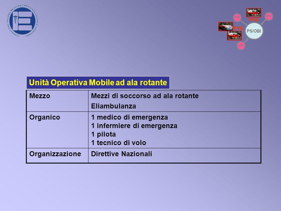 Unità Operativa Mobile ad ala rotante MezzoMezzi di soccorso ad ala rotante Eliambulanza Organico1 medico di emergenza 1 infermiere di emergenza 1 pilota 1 tecnico di volo OrganizzazioneDirettive Nazionali