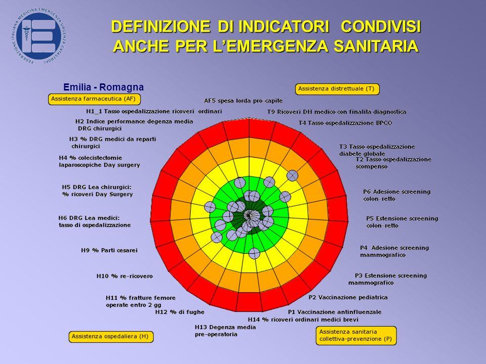 DEFINIZIONE DI INDICATORI CONDIVISI ANCHE PER LEMERGENZA SANITARIA Emilia - Romagna
