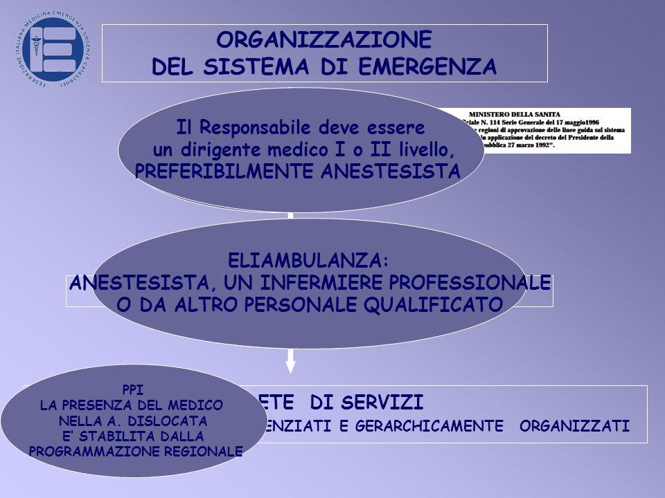 ORGANIZZAZIONE DEL SISTEMA DI EMERGENZA ALLARME SISTEMA TERRITORIALE DI SOCCORSO RETE DI SERVIZI FUNZIONALMENTE DIFFERENZIATI E GERARCHICAMENTE ORGANIZZATI I.P.