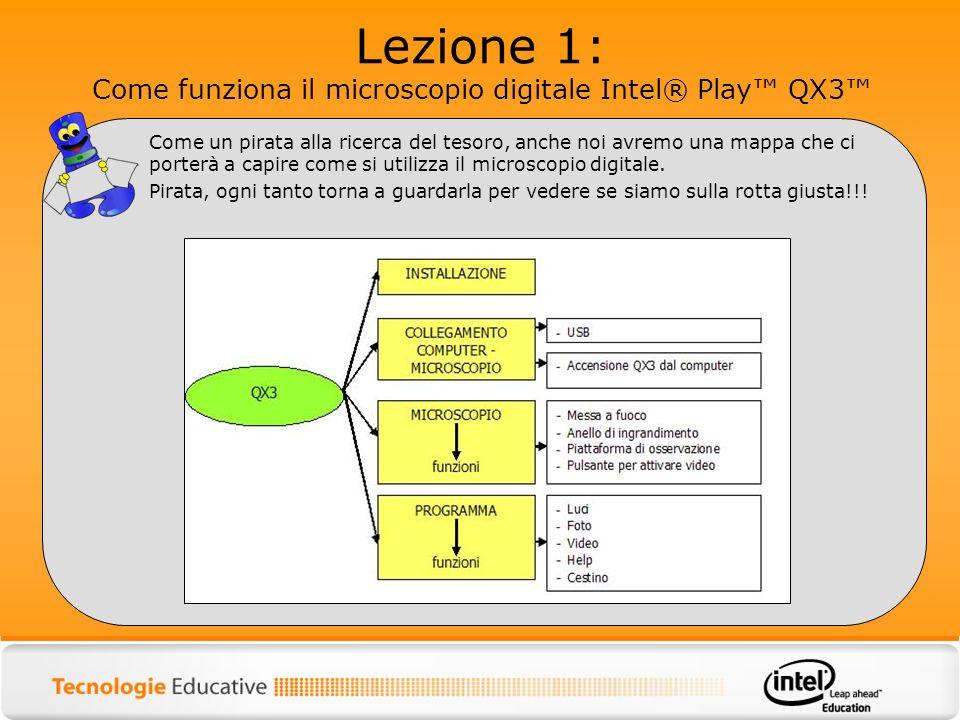 Lezione 1: Come funziona il microscopio digitale Intel® Play QX3 Pronti, partenza, via!.