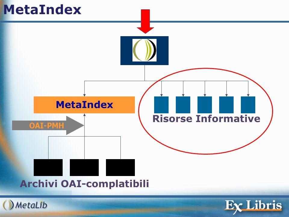MetaIndex Risorse Informative Archivi OAI-complatibili OAI-PMH