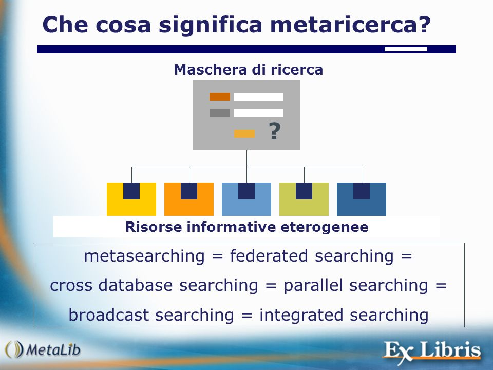 metasearching = federated searching = cross database searching = parallel searching = broadcast searching = integrated searching Maschera di ricerca ?