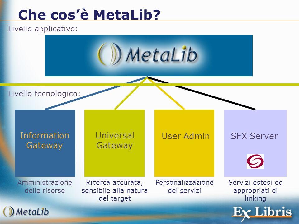 Livello applicativo: Livello tecnologico: User Admin Personalizzazione dei servizi Amministrazione delle risorse Information Gateway SFX Server Serviz