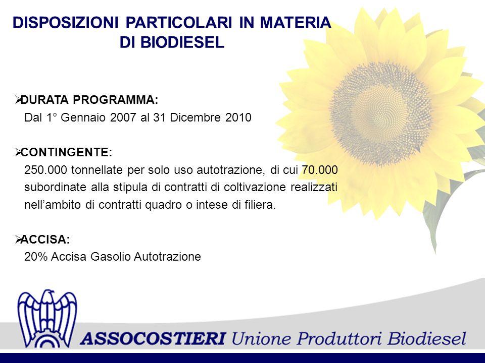 DISPOSIZIONI PARTICOLARI IN MATERIA DI BIODIESEL DURATA PROGRAMMA: Dal 1° Gennaio 2007 al 31 Dicembre 2010 CONTINGENTE: 250.000 tonnellate per solo us