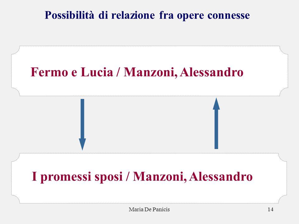 Maria De Panicis14 Possibilità di relazione fra opere connesse Fermo e Lucia / Manzoni, Alessandro I promessi sposi / Manzoni, Alessandro