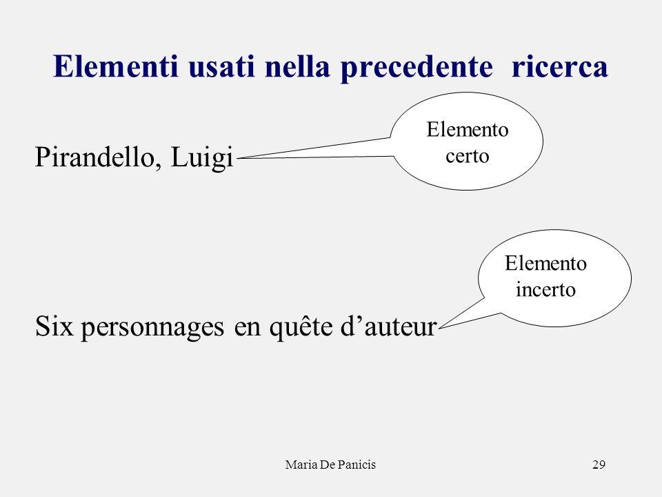 Maria De Panicis29 Elementi usati nella precedente ricerca Pirandello, Luigi Six personnages en quête dauteur Elemento certo Elemento incerto