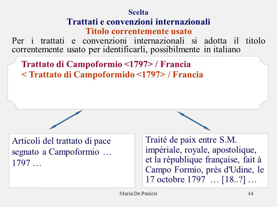 Maria De Panicis44 Scelta Trattati e convenzioni internazionali Titolo correntemente usato Per i trattati e convenzioni internazionali si adotta il titolo correntemente usato per identificarli, possibilmente in italiano Traité de paix entre S.M.
