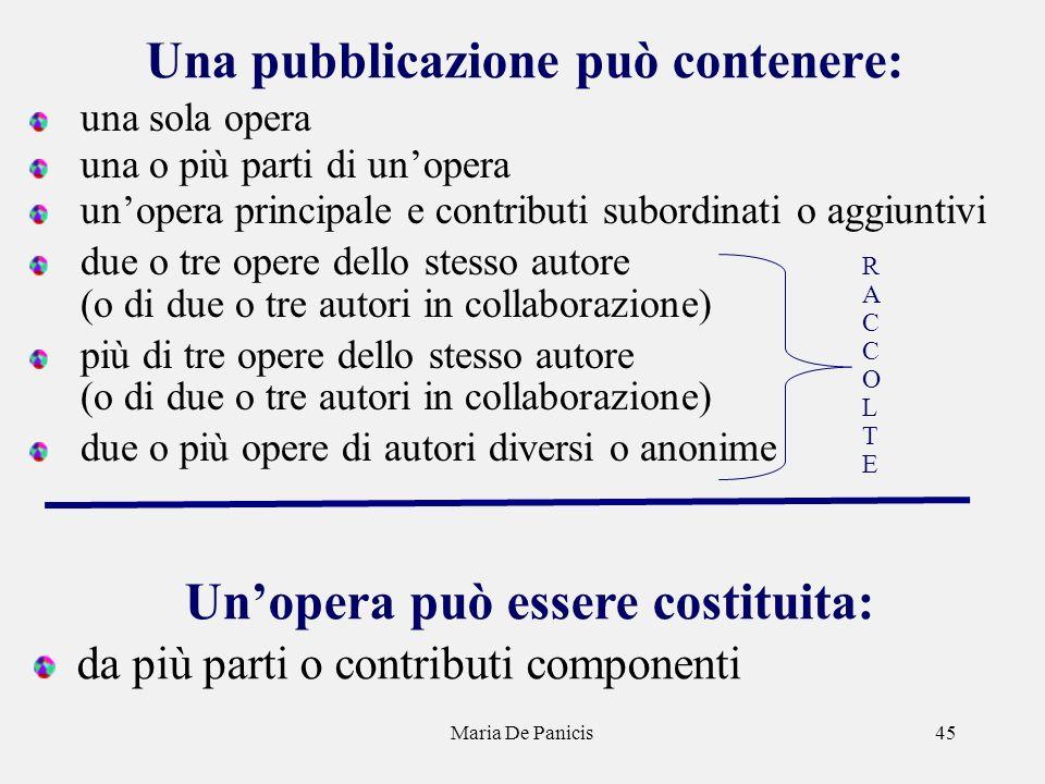 Maria De Panicis45 Una pubblicazione può contenere: una sola opera una o più parti di unopera unopera principale e contributi subordinati o aggiuntivi