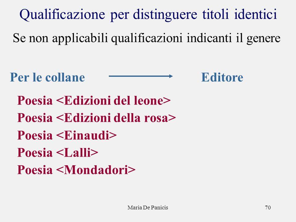 Maria De Panicis70 Qualificazione per distinguere titoli identici Per le collaneEditore Poesia Se non applicabili qualificazioni indicanti il genere