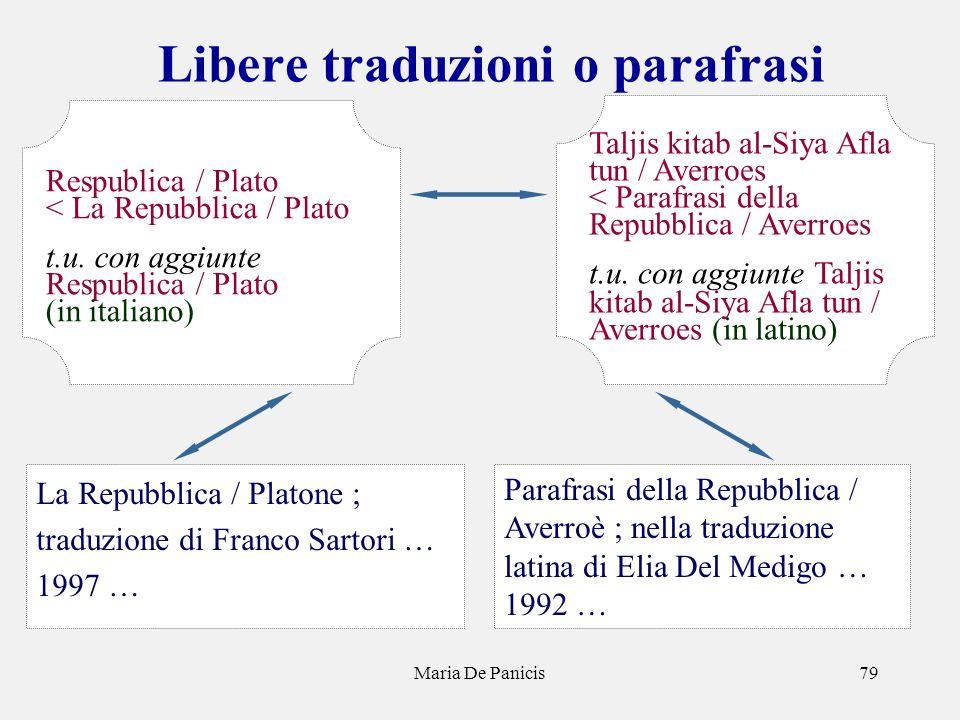 Maria De Panicis79 Libere traduzioni o parafrasi Parafrasi della Repubblica / Averroè ; nella traduzione latina di Elia Del Medigo … 1992 … La Repubbl