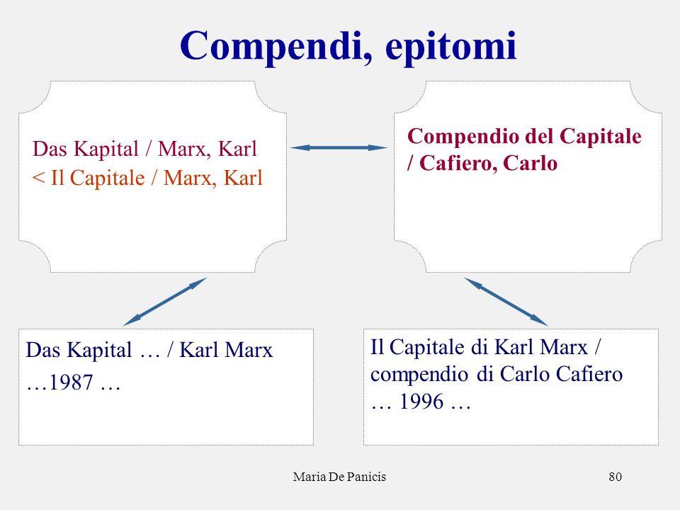Maria De Panicis80 Compendi, epitomi Il Capitale di Karl Marx / compendio di Carlo Cafiero … 1996 … Das Kapital … / Karl Marx …1987 … Compendio del Capitale / Cafiero, Carlo Das Kapital / Marx, Karl < Il Capitale / Marx, Karl
