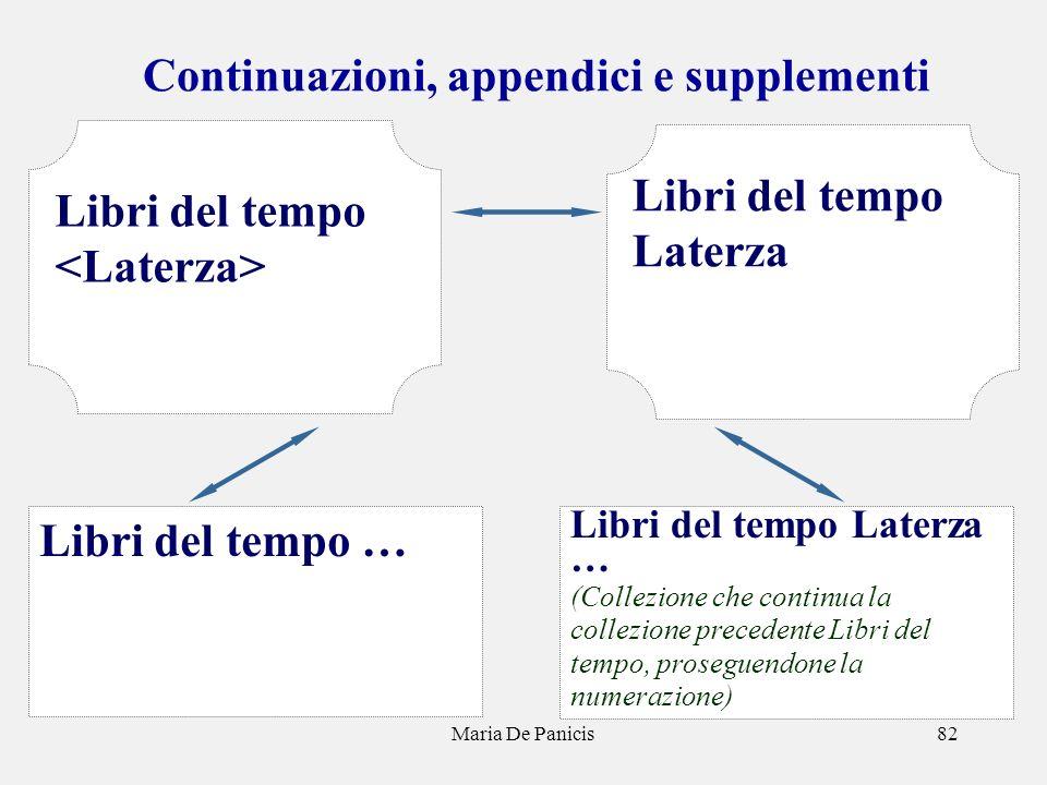 Maria De Panicis82 Continuazioni, appendici e supplementi Libri del tempo Laterza … (Collezione che continua la collezione precedente Libri del tempo,