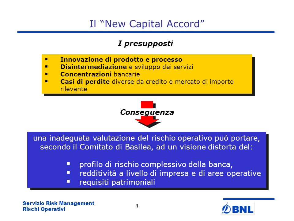 Direzione Sviluppo Strategico Controllo Direzionale e Risk Management Servizio Risk Management Rischi Operativi Basilea II e lanalisi del Rischio Oper