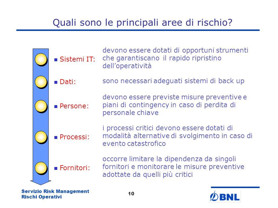 Servizio Risk Management Rischi Operativi 9 Cosa devono fare le banche Definire gli eventi che possono interrompere significativa- mente gli affari (p
