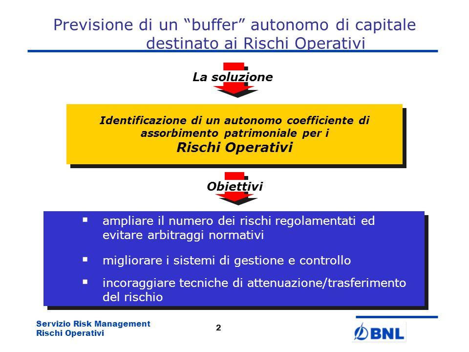 Servizio Risk Management Rischi Operativi 1 Il New Capital Accord una inadeguata valutazione del rischio operativo può portare, secondo il Comitato di